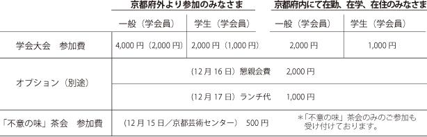 amc-fee