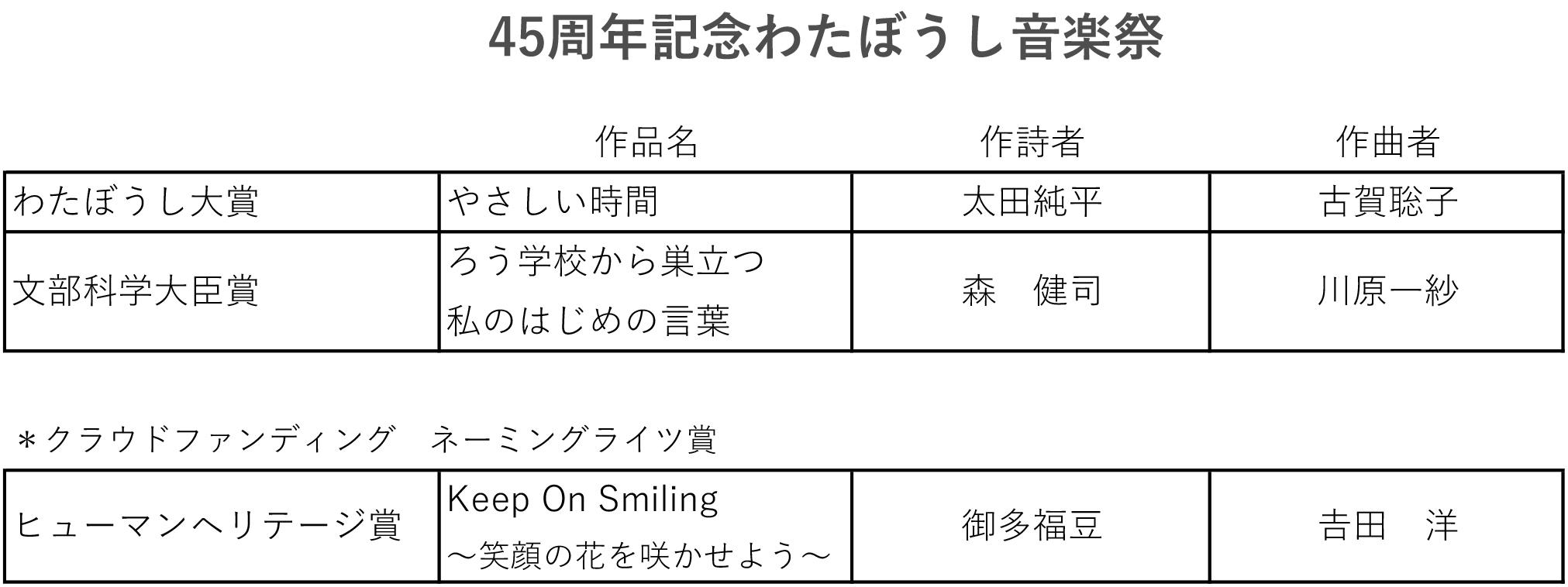 shinsa-45