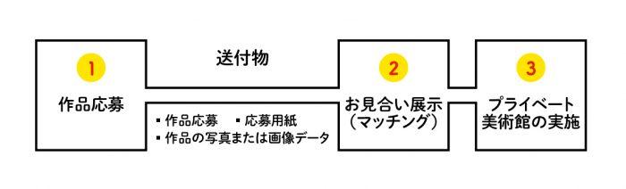 purabi-shikumi2020