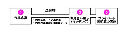 purabi-system